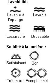 Les différents symboles de qualité de tapisserie